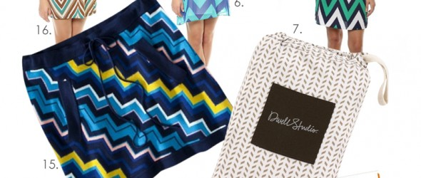 Chevron Patterns - Update the Zig Zag Trend Board
